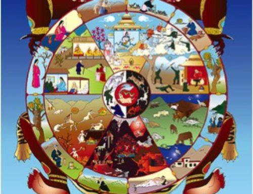 La roue du Samsara, des renaissances dans nos mondes de souffrance